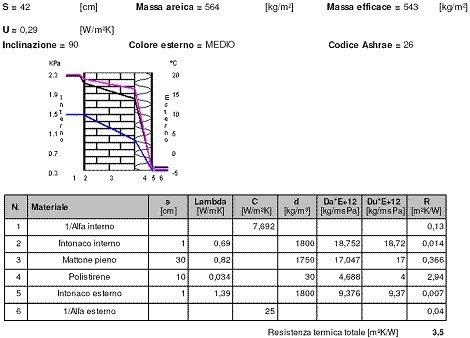 Coibentazione strutture studio termotecnico maresti andrea - Spessore intonaco interno ...